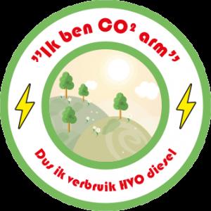 CO2 neutraal biobrandstof